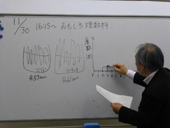 おもしろ理数科(第6回)の様子